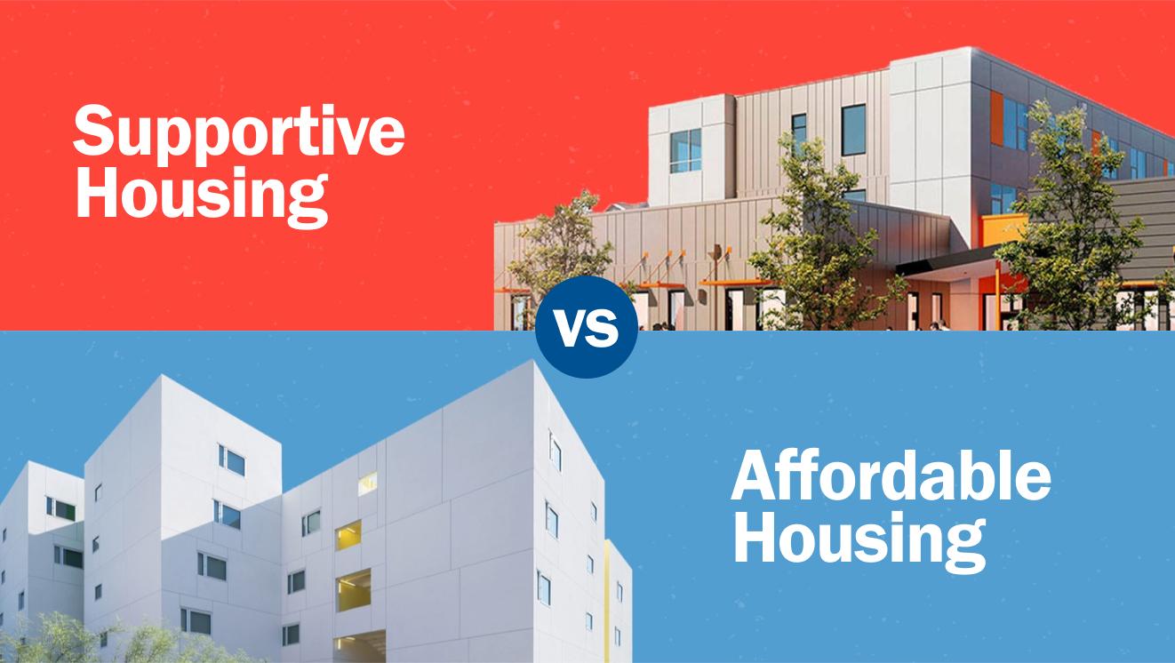 Housing Explained